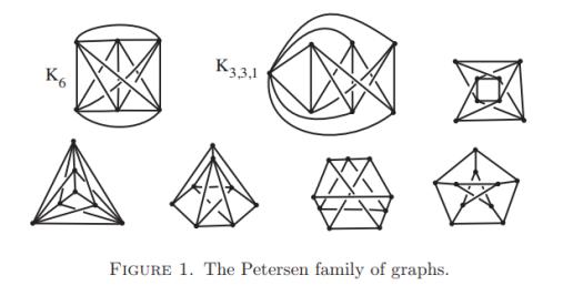 Petersen family paper