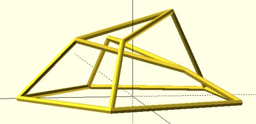 Petersen model persepective