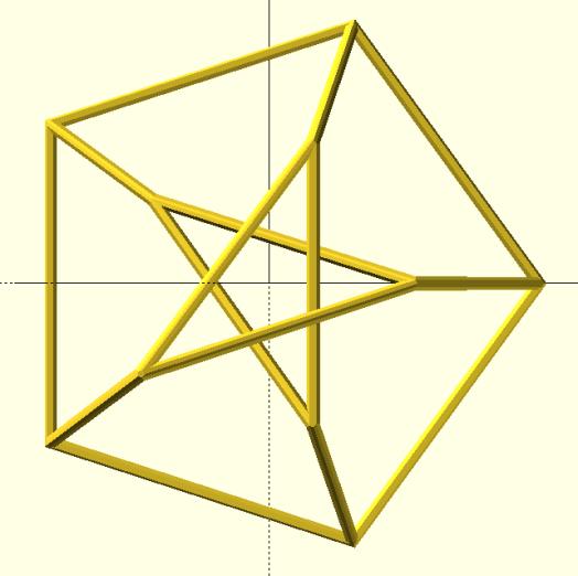 Petersen model perspective top